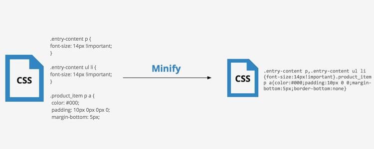 Minifier CSS & JS